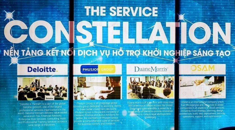 Phusjon Group is now part of the initial launch of the Services Constellation Initiative by the MOST in Vietnam